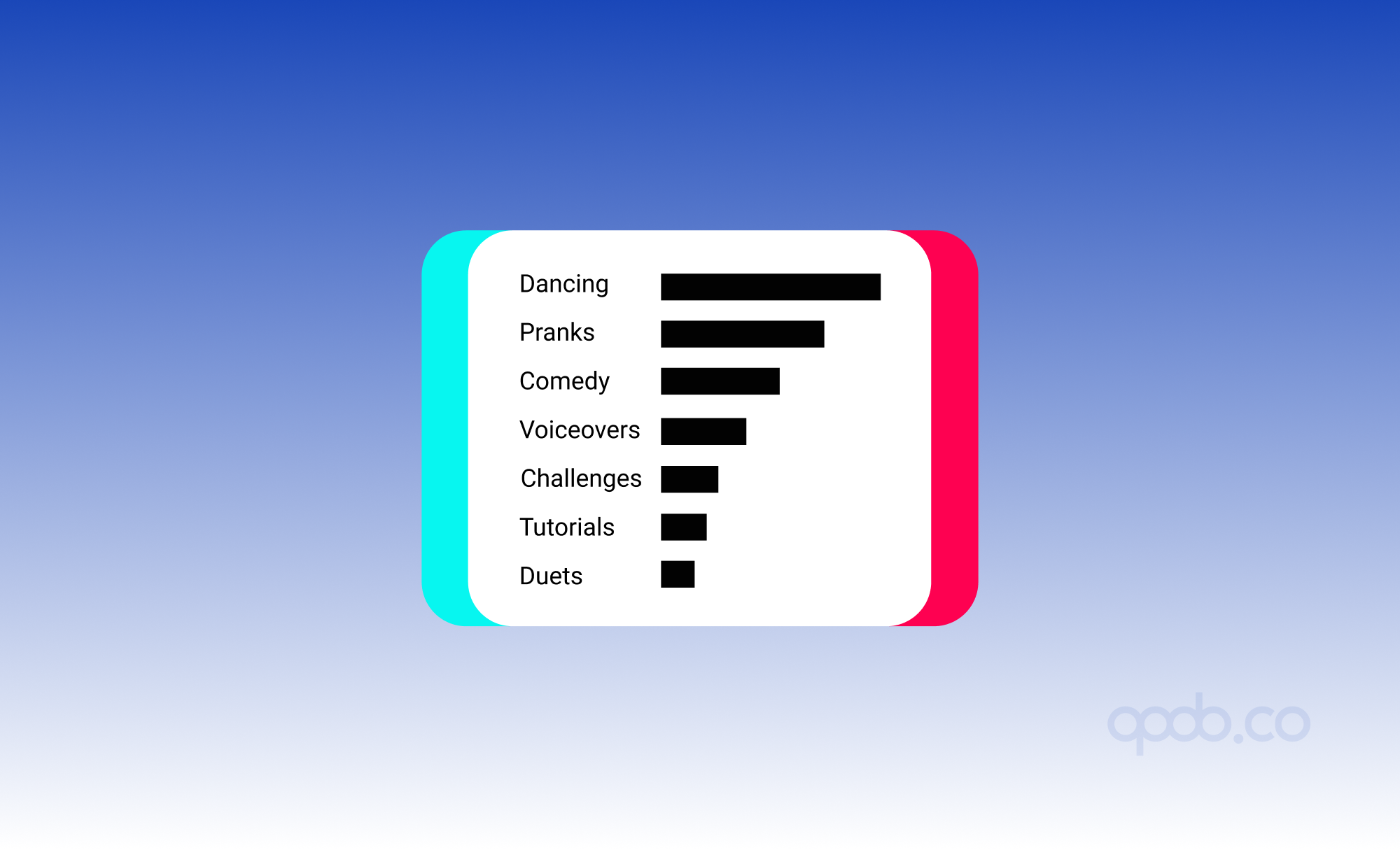 Popular TikTok Video Genres: 2021 Selection